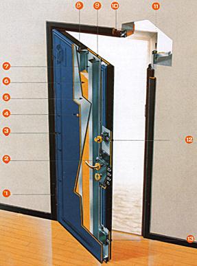 дверь металлическая входная 2300